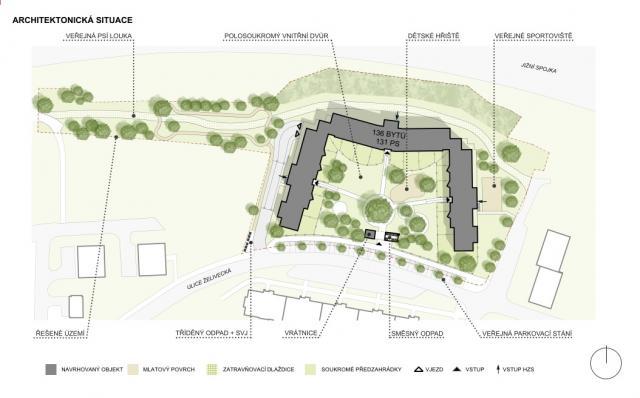 Zahradní Město – architektonická situace. Autor: LOXIA